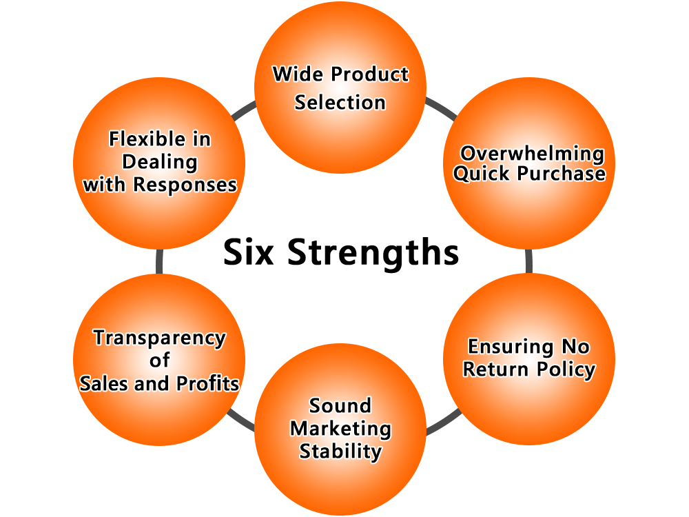 KANEISHI Co., Ltd.'s six strengths